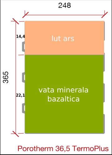 dimensiuni vata minerala TermoPlus