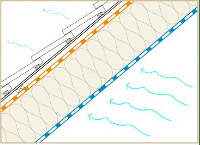 etanseitatea celulozei si a barierei de vapori