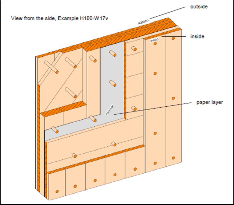 Modul de constructie al peretilor din lemn Thoma 100