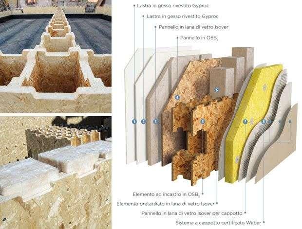 Stratificarea peretelui din elementi OSB